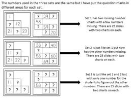 100 Chart Fill In The Missing Numbers Google Slides