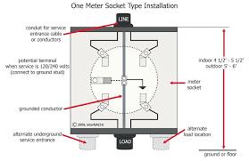 single pha electric meter wiring diagram images of digital single pha electric meter wiring diagram ct electric meter wiring diagram lovely amp meter base wiring