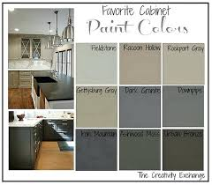 painted kitchen cabinets with white appliances. Colors To Paint Kitchen Cabinets With Oak And White Appliances Painted