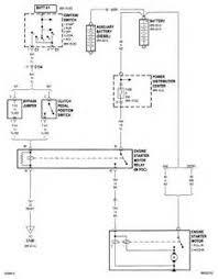 1999 dodge durango wiring diagram images 1999 dodge durango 1999 dodge durango stereo diagram 1999 get image