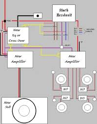 wiring diagram for car audio equalizer images mustang radio wiring diagram on pyle audio car stereo wiring