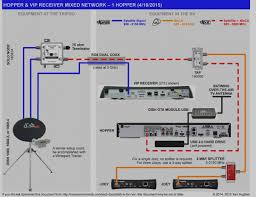 25 trend wiring diagram for cat5e cable t568a t568b rj45 cat5e cat6 cat5e network cable diagram 25 awesome of wiring diagram for cat5e cable ethernet wire