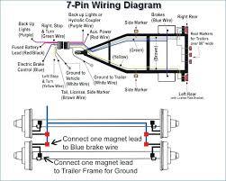 haulmark wiring diagram perkypetes club cargo craft trailer wiring diagram haulmark cargo trailer wiring diagram trailers