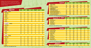 Pizza Hut Nutritional Information Chart Nutrition