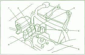 chevy cavalier fuse diagram wirdig jeep wrangler fuse box diagram on 2002 chevy tracker fuse box diagram
