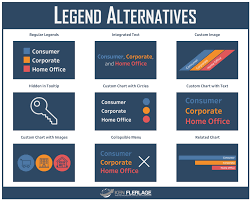 The Hidden Way Size Chart 8 Alternatives To Default Tableau Legends Ken Flerlage