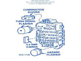2001 jeep cherokee sport fuse panel diagram the 7 secrets about box 2002 Jeep Fuse Box Diagram 2001 jeep wrangler sport fuse box diagram wiring buzzer block circuit breaker 1 je