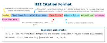 Report of the commission to investigate and report the most humane and practical method of carrying into effect the sentence of death in capital cases. Free Ieee Citation Generator 2021 Updated Edubirdie Com