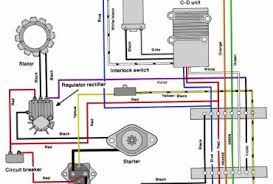 yamaha outboard wiring diagram pdf the wiring diagram 4 wire wiring yamaha trim 4 wiring diagrams for car or truck