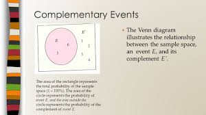 A Complement Venn Diagram Venn Diagram Complement Magdalene Project Org