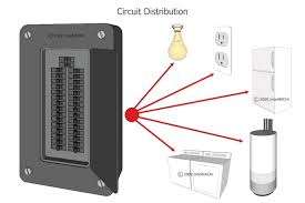 electricity 101 understanding the service panel internachi electrical sub panel wiring at Service Box Wiring