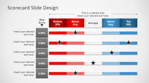 Scorecard Template Scorecard Slides For Powerpoint