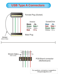male wiring diagram wiring diagram site usb 2 0 male to male wiring diagram wiring library wiring harness diagram 2 0 wire