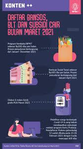 We did not find results for: Daftar Bansos Blt Dan Subsidi Yang Cair Maret 2021