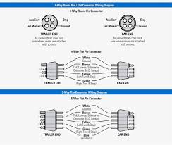 latest wiring diagram for four wire trailer plug trailer wiring 4-wire trailer connection diagram latest wiring diagram for four wire trailer plug trailer wiring diagram 4 wire trailer wiring diagram 4 way pin