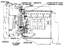 m561 1 25 ton 6×6 gama goat mark s tech journal cooling system