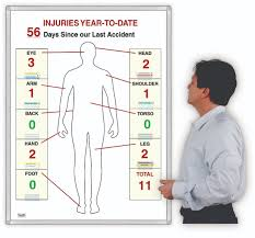 Body Injury Chart Magnetic Body Diagram Safety Board Displays Each Injury