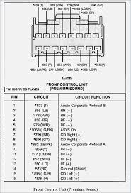 ford stereo wiring diagram 1993 ford f150 radio wiring wiring diagram ford stereo wiring diagram 1993 ford f150 radio wiring