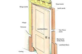 what is a door jamb. Door Jamb Image Collections Doors Design Ideas Replacement Cost Of Interior Estimated Installation What Is A R