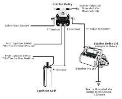 yanmar solenoid wiring diagram wiring diagram library yanmar solenoid wiring diagram wiring diagrams sche anmar solenoid wiring diagram wiring diagram schematics yanmar engine diagram