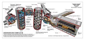 Nuclear Silo For Sale Complex 88 Drexler Ol R01 Pearltrees