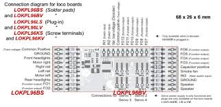 zimo decoder and sound decoders for large scales (0, 1, g, 2, ) Dcc Decoder Wiring Diagram pin assignment for adapter board lokpl96kv = decoder mx696kv, which is composed of lokpl96kv and decoder mx696v wiring diagram dcc decoder circuit diagram