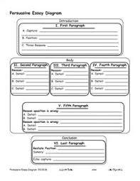 Argumentative Essay Outline Worksheet College Outline For