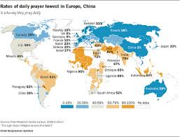 Religious Commitment By Country And Age Pew Research Center