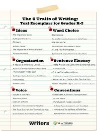6 traits of writing lessons. Homework Writing Service