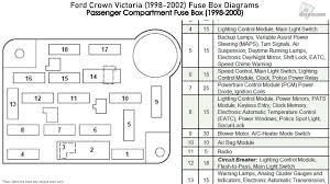 Ford Crown Victoria Fuse Box Legend