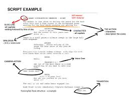 Script Writing Meet the Reader How to Write a Screenplay in Nine Not So Easy Steps 1