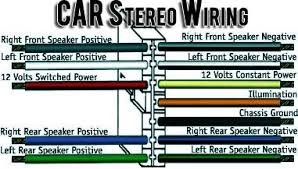 car stereo speaker wiring diagram wiring diagram Clarion Car Stereo Wiring Diagram at Car Stereo Speaker Wiring Diagram