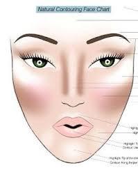 Wedding Makeup Face Chart Saubhaya Makeup