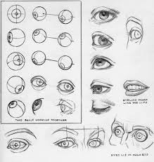 how draw faces for beginners