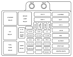 1996 chevy silverado fuse box diagram wiring diagram operations