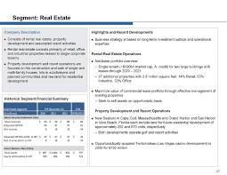 real estate essay essay academic writing service real estate essay