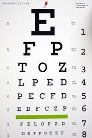 Rare Snellen Chart How To Snellen Eye Chart Scoring Eye Exam