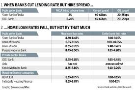 Home Loan Rates Are Falling But Not As Much As You Thought