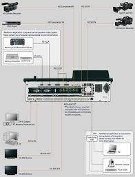 av hs410 switchers mixers broadcast and professional av control panel mainframe rear