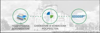 Уменьшение кадастровой стоимости земельных участков в  Фото отчет Москва