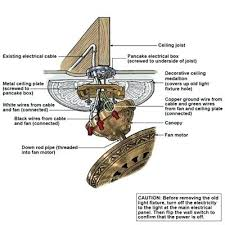 ceiling fan installation box learn how to install your own ceiling fan with easy to follow