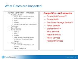 First Class Mail Postage Chart 2016 April 2016 Usps Rate Change Presentation