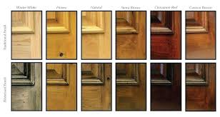 gel stain over paint kitchen cabinets without sanding or stripping staining painted