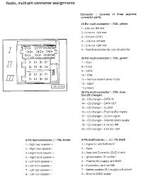 2001 vw jetta radio wiring diagram with 2000 passat gooddy org 2003 vw beetle radio wiring diagram at 2000 Vw Beetle Radio Wiring Diagram