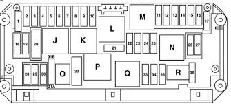 s550 2007 fuse box mbz s550 2007 s550 interior 2008 mercedes c300 fuse box diagram