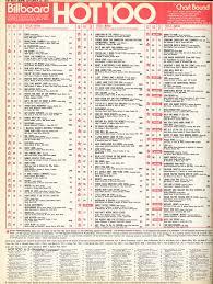 Uk Singles Chart 1970 Uk Top 40 Singles 1970 Top 100 1970 2019 03 28