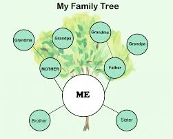 Blank Family Tree 4 Generations 019 Template Ideas Printable Family Tree Unbelievable
