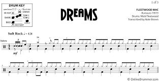 Dreams Fleetwood Mac Drum Sheet Music