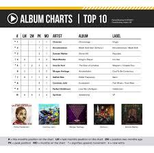 Reggae 2017 Charts Ital Roots Radio Global Reggae Charts August 2017 Issue 4