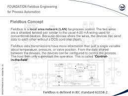 fieldbus presentation foundation fieldbus segment design at Foundation Fieldbus Wiring Diagram